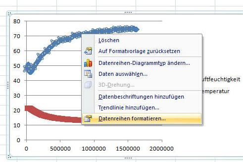 Daten darstellen - Robotik im NWT Unterricht